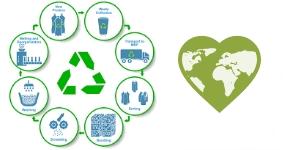 Pridaj sa k nám v boji s plastovým odpadom! Už sme ušetrili skoro 25 ton plastov.